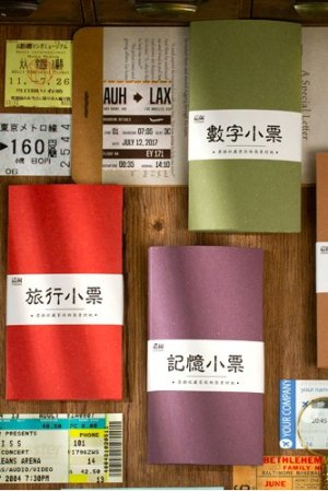 Photo2: DIY Supplies Planner Diary Tracing Paper Materials - Ticket Collector - Travel